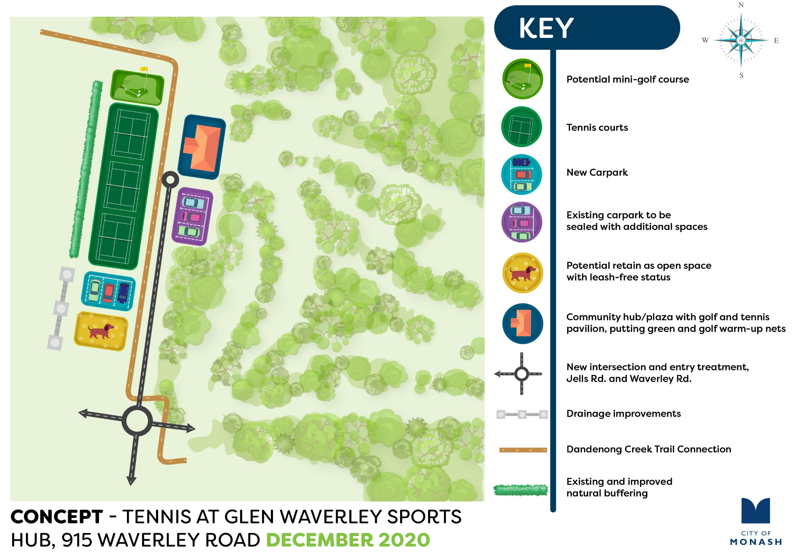 concept map of the new tennis facility