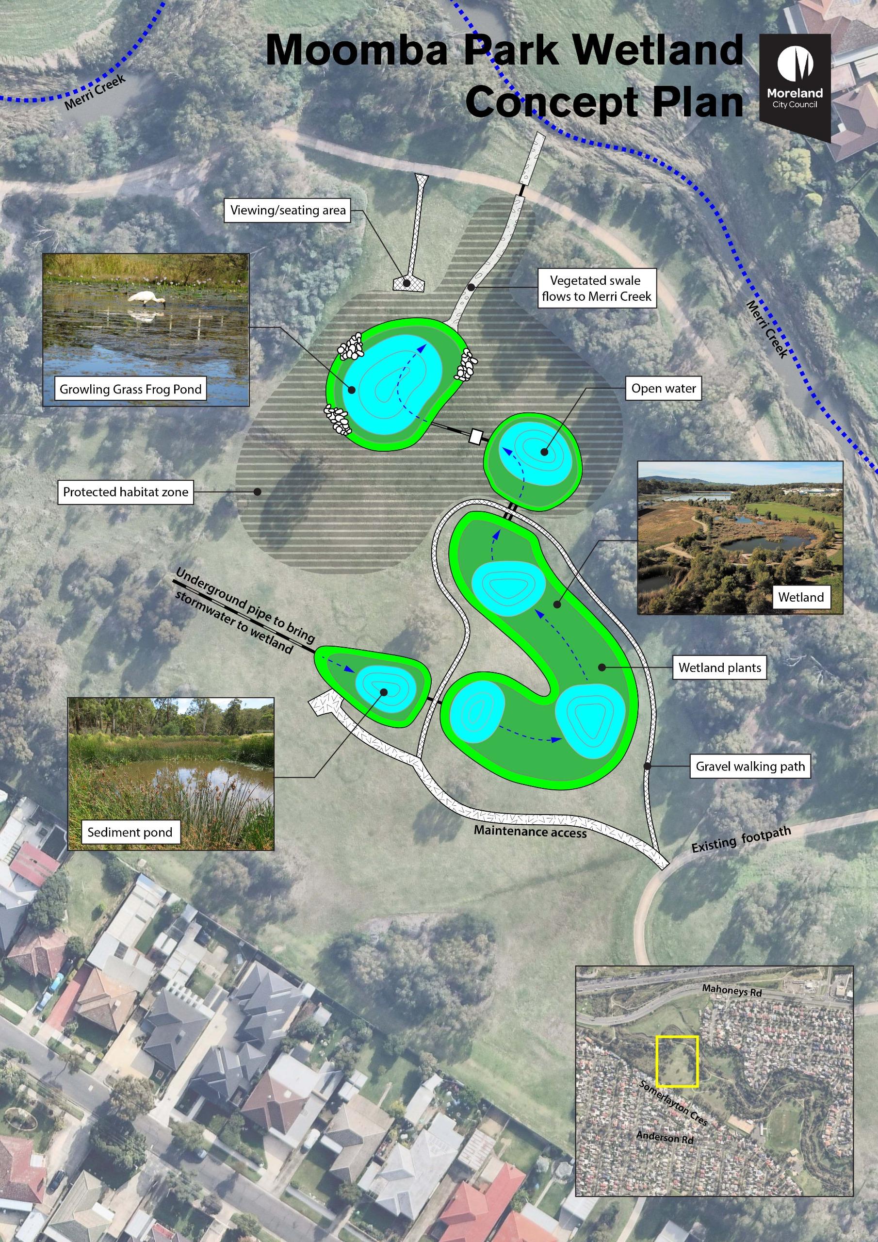 Moomba Park Wetland Concept Diagram