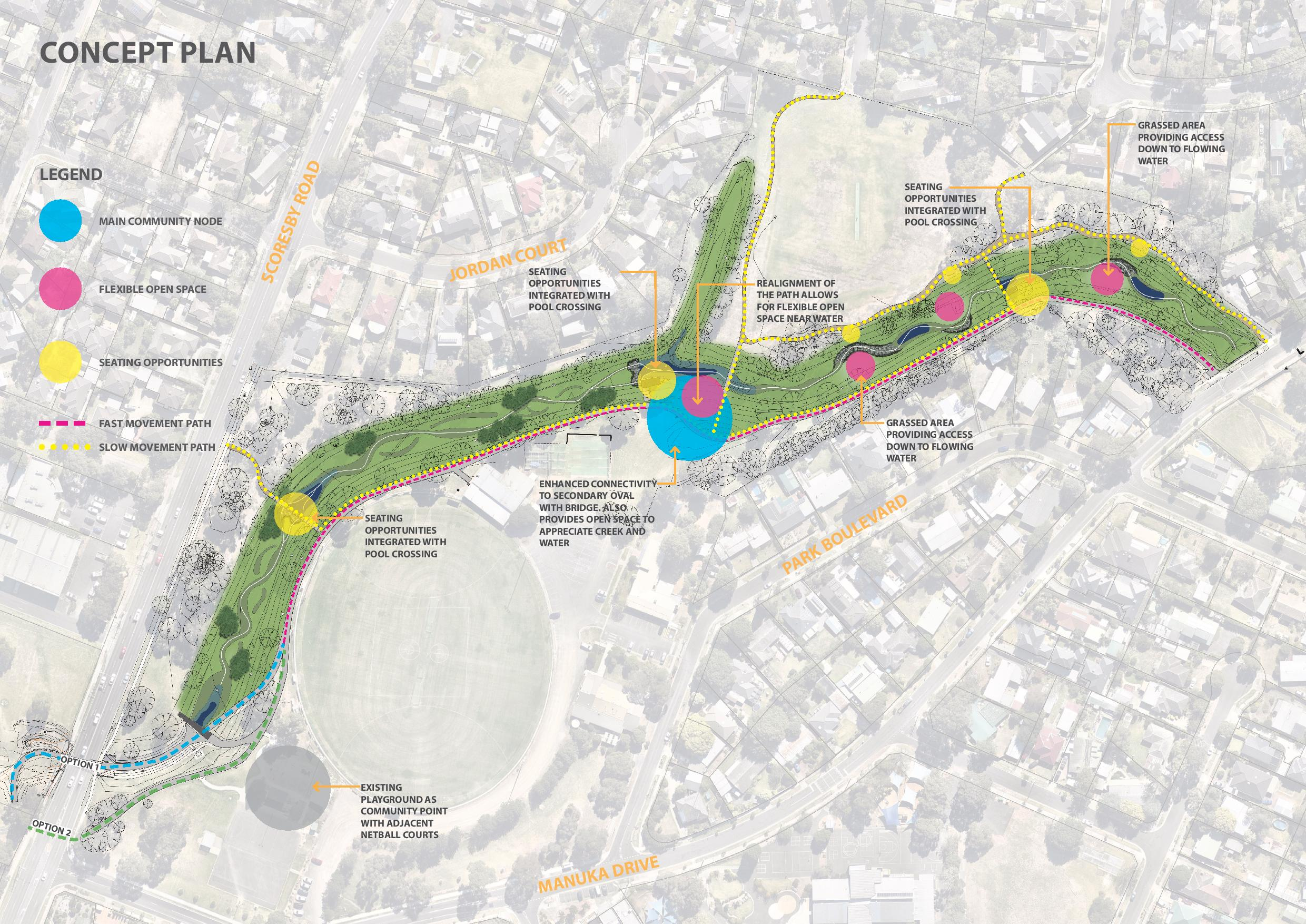 Concept map and plan of proposed new design of blind creek