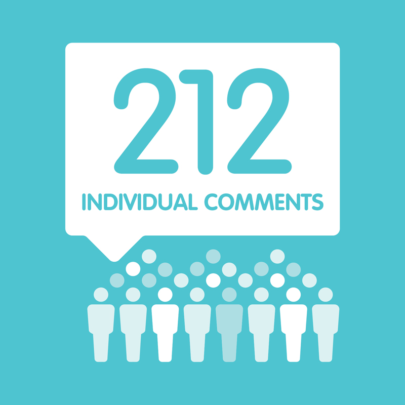 There were 212 individual comments.