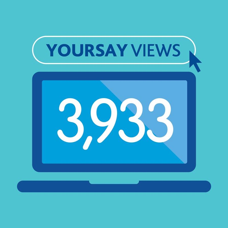 3,933 YourSay veiws