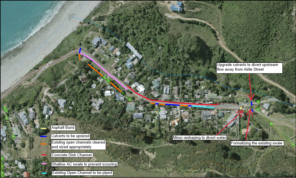 Airlie Street stormwater upgrade