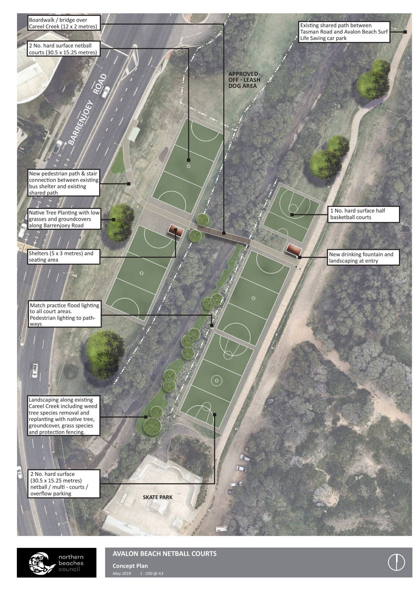 Netball Courts Concept Plan