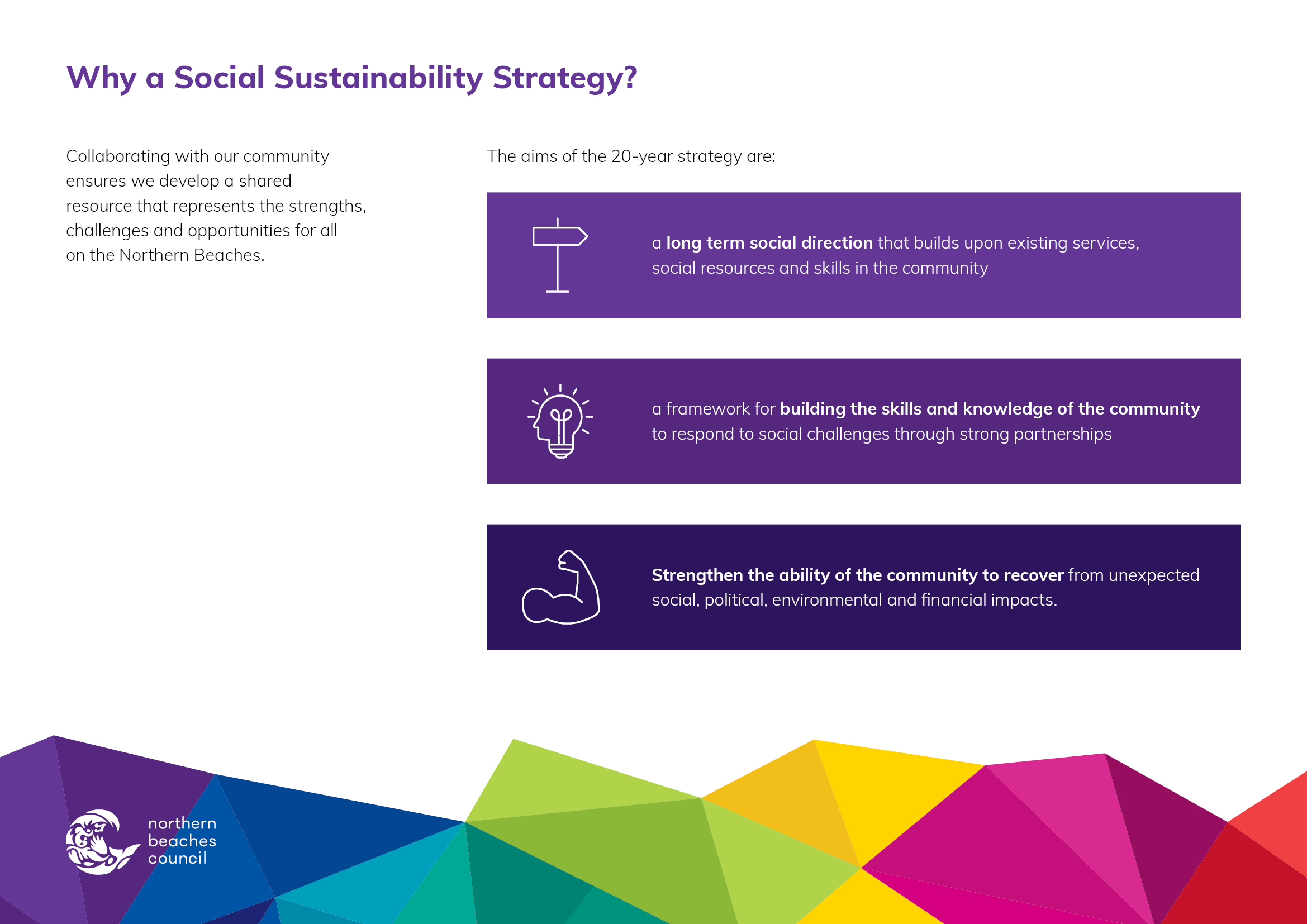 Why a Social Sustainability Strategy?