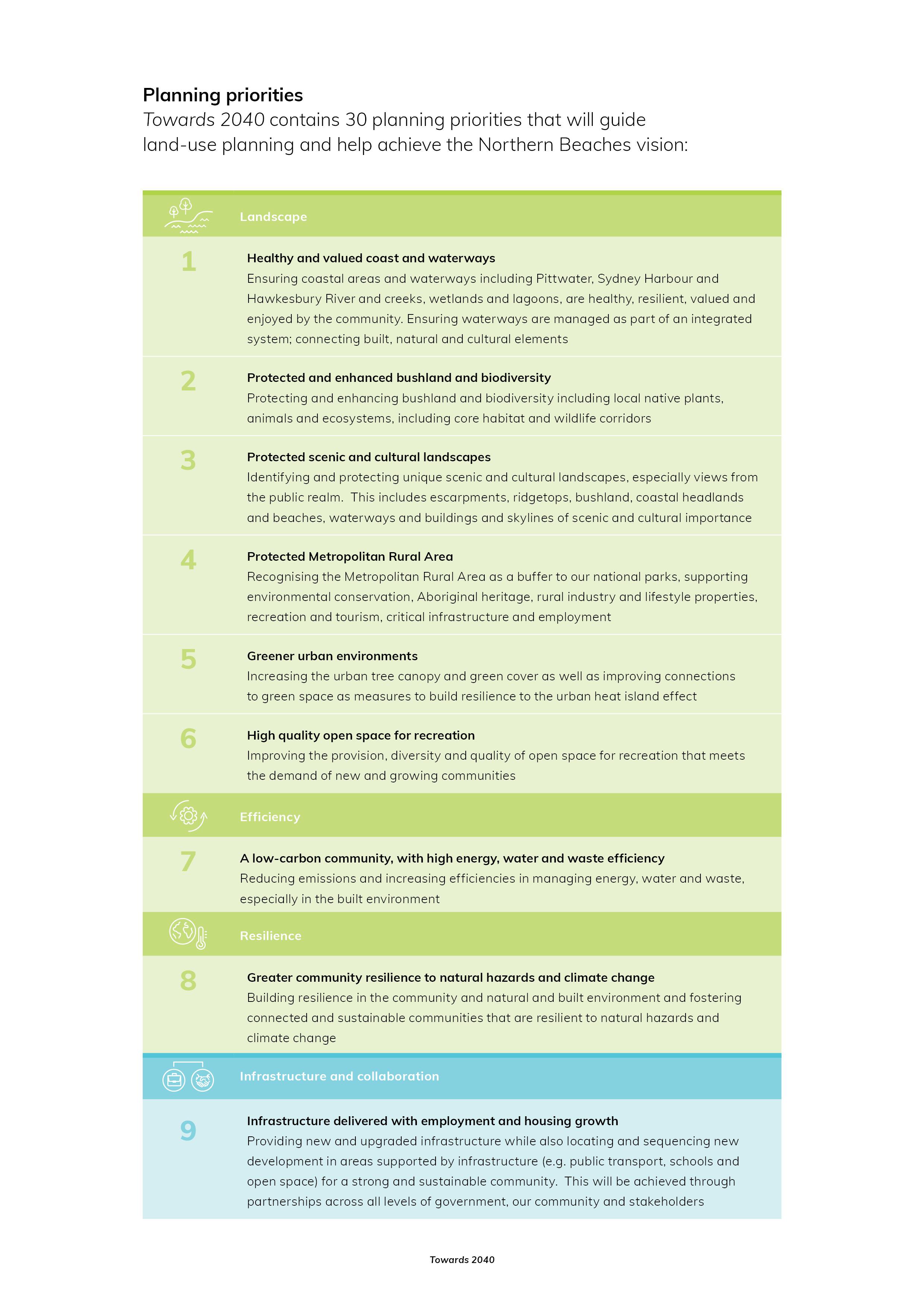 Draft priorities page 1 of 3