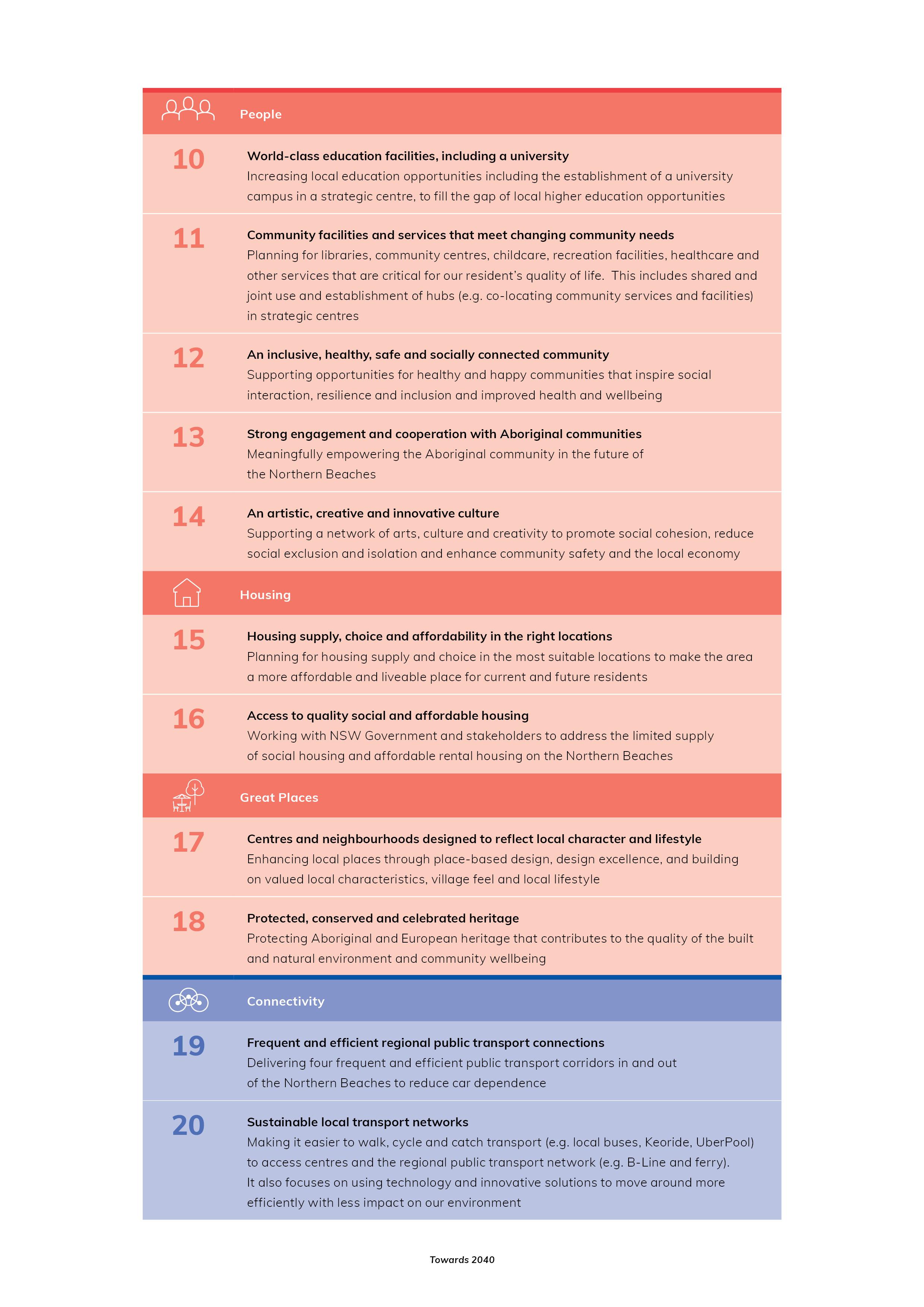 Draft priorities page 2 of 3