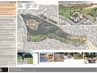 Manly Lagoon Park Draft Landscape Concept Plan  Sheet 01