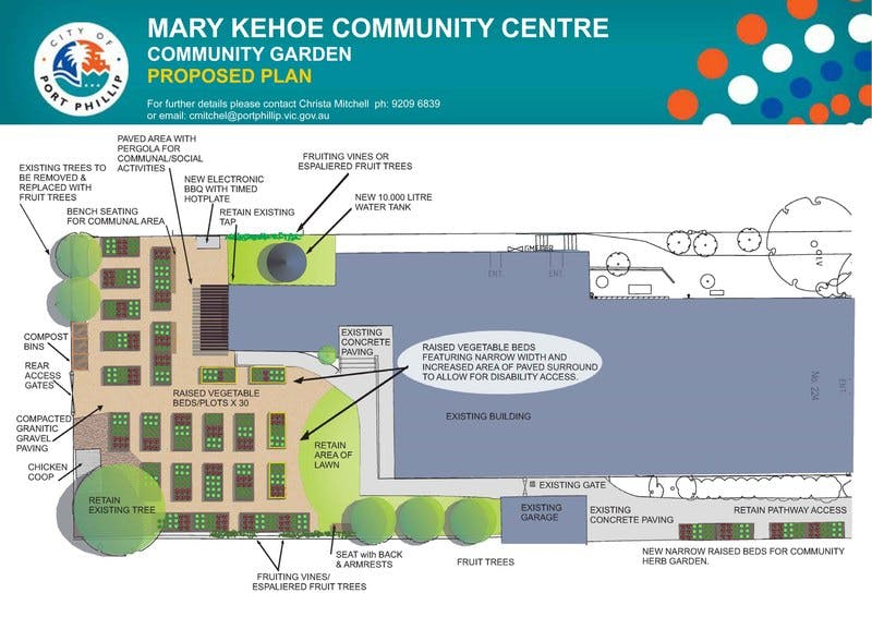 Mary Kehoe Community Garden :: Have Your Say Port Phillip