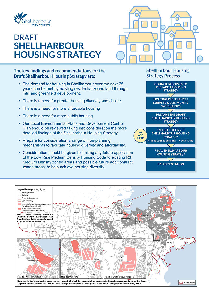 Snapshot of housing strategy key recommendations