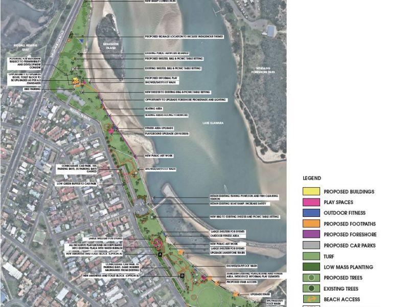 Draft Master Plan for Reddall Reserve