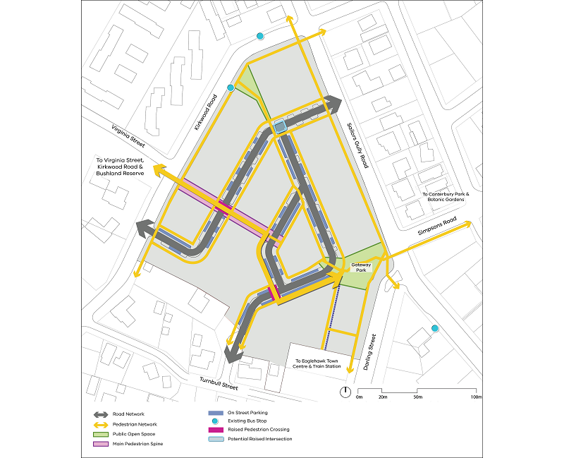 The proposed masterplan shows the subject site located between Kirkwood Road (north-west), Sailors Gully Road (east), Darling Street (south/east) and the existing housing along Turnbull Street (south). New proposed streets link Kirkwood Road, Sailors Gully Road and Sovereign Court. On street parking is available along the new street on the site. Raised pedestrian crossings are provided through the site. A pedestrian path runs from Kirkwood Road through the site to Turnbull Street and the proposed Gateway Park on the corner of Sailors Gully Road and Darling Street. It connects to pedestrian links with Virginia Street, Kirkwood Road and Bushland Reserve (north-west), Canterbury Park, Botanic Gardens (east) and Eaglehawk Town Centre and train station (south). There are 2 existing bus stops along Kirkwood Road (near the corner with Sailors Gully Road) and one along Sailors Gully Road (near the corner with Darling Street)