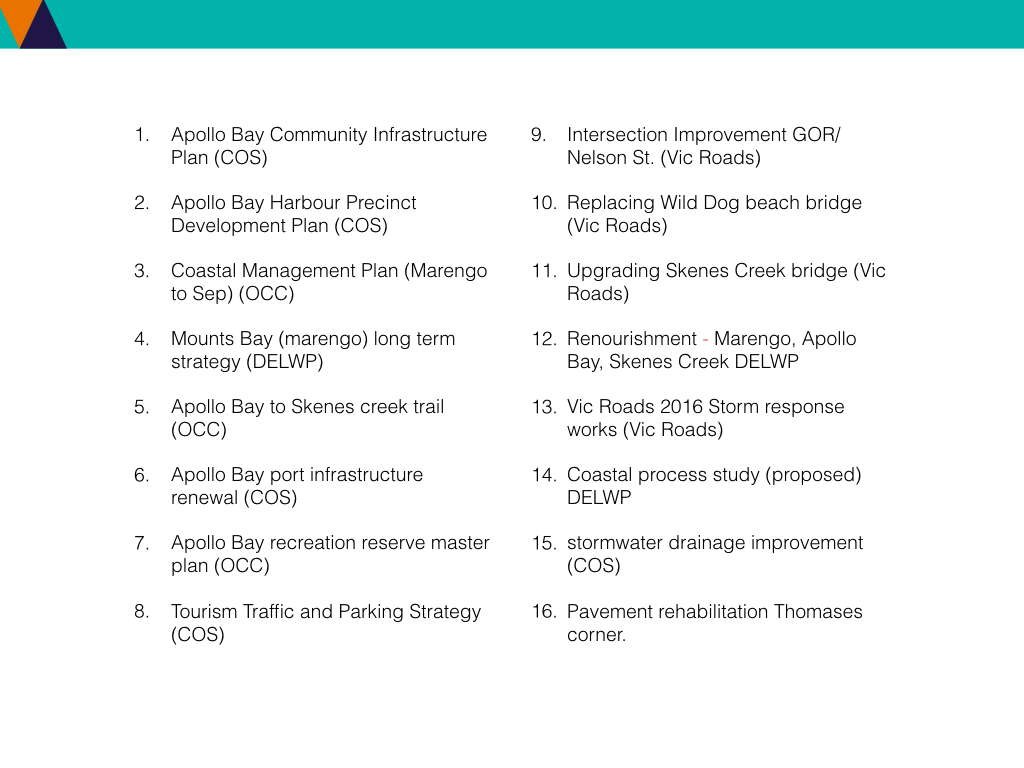 The 16 Projects planned for Apollo Bay
