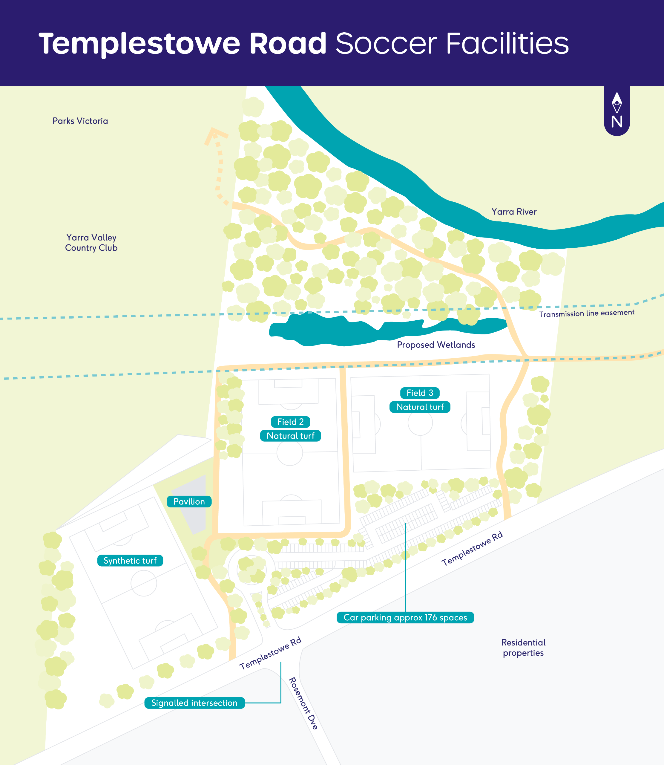 Here is a map of the Templestowe Road Soccer Facilities which shows a Synthetic turf oval (1) in the south west corner with an adjoining Pavilion to the north east part of the field, this is followed by a Natural turf field (2) in the centre of the map an
