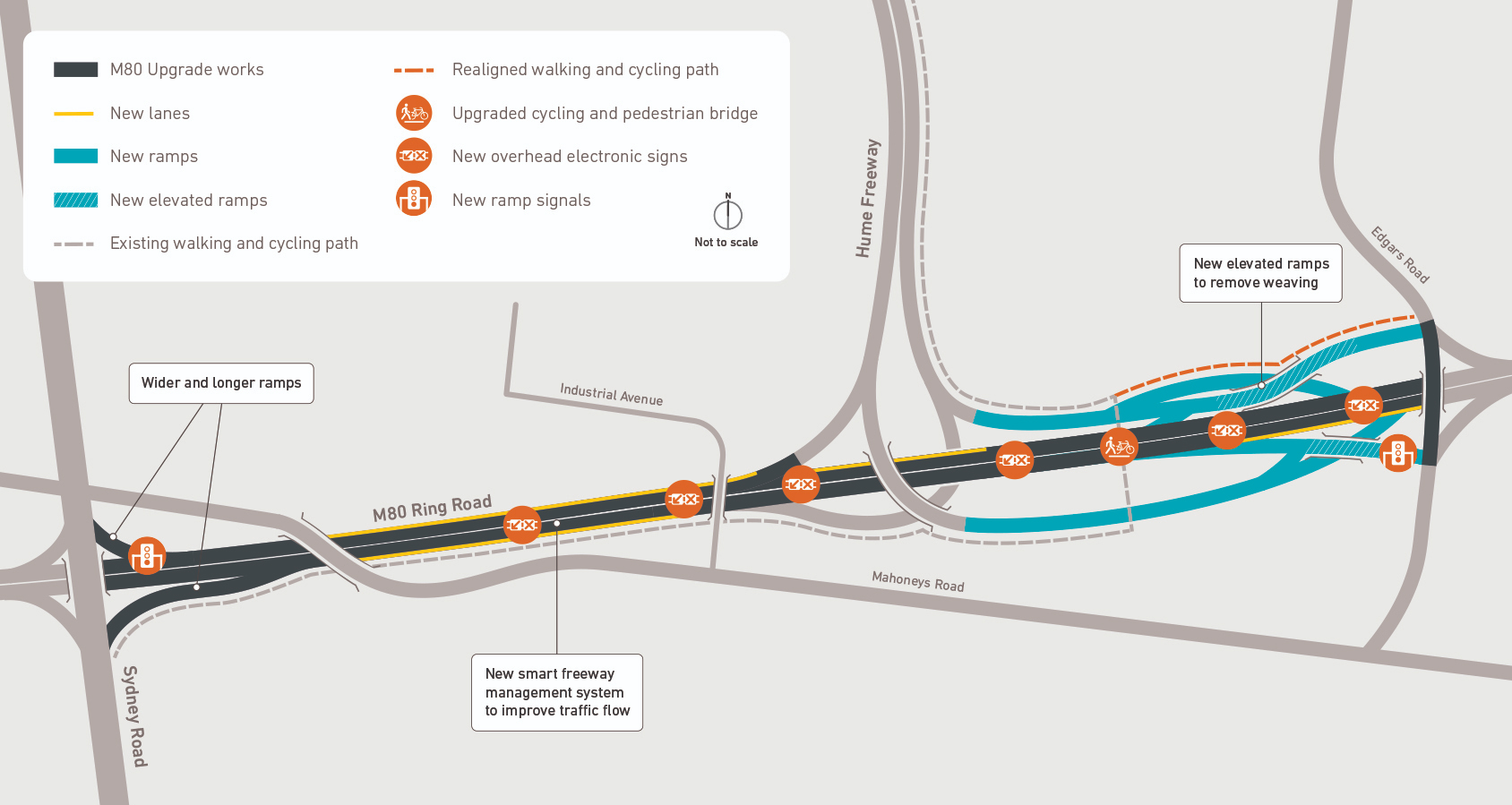 Map showing the upgrades to the M80 between Sydney and Edgars roads including the new lanes, ramps, upgraded walking and cycling path and overhead electronic signs.