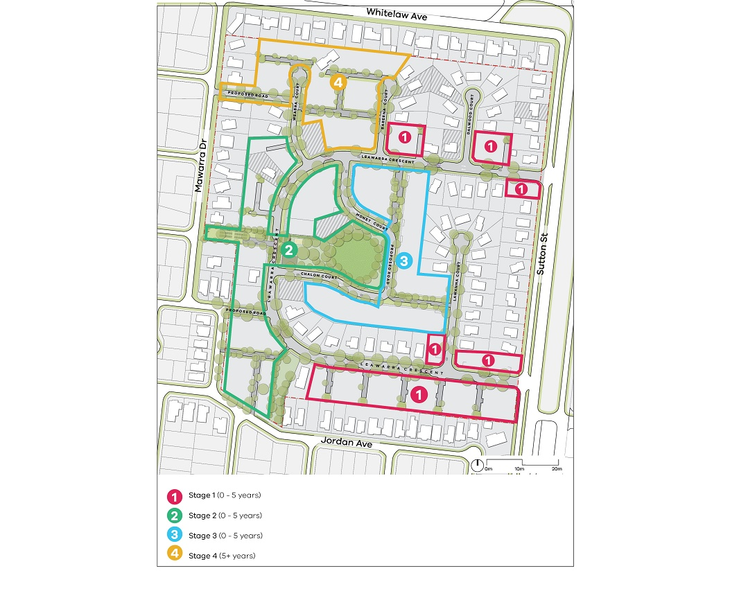 Map showing the development site in Delacombe and the project staging. The entire site is located between Whitelaw Avenue (north), Sutton Street (east), Jordan Avenue (south) and Mawarra Drive (west). Stage 1 includes the plot on the corner of Bareena Court (west) and Leawarra Crescent (south), the plot on the corner of Dalwood Court (west) and Leawarra Crescent (south), the plot on the corner of Leawarra Crescent (north) and Sutton Street (east), the plot on the corner of Leawarra Crescent (south) and Lawanna Court (east), the plot located between Lawanna Court (west), Leawarra Crescent (south) and Sutton Street (east) and the plots located between Leawarra Crescent (north) and Sutton Street (east). Stage 2 includes the plots and open spaces along Leawarra Crescent between Weabra Court, Monet Court, Chalon Court and the park between Leawarra Crescent and Jordan Avenue. Stage 3 includes the plots along Monet Court (west) and Chalon Court (north). Stage 4 includes the plots along Bareena Court (east) and Weabra Court (south and west). Stages 1 to 3 will be delivered in 0-5 years and stage 4 is expected to be delivered in more than 5 years.