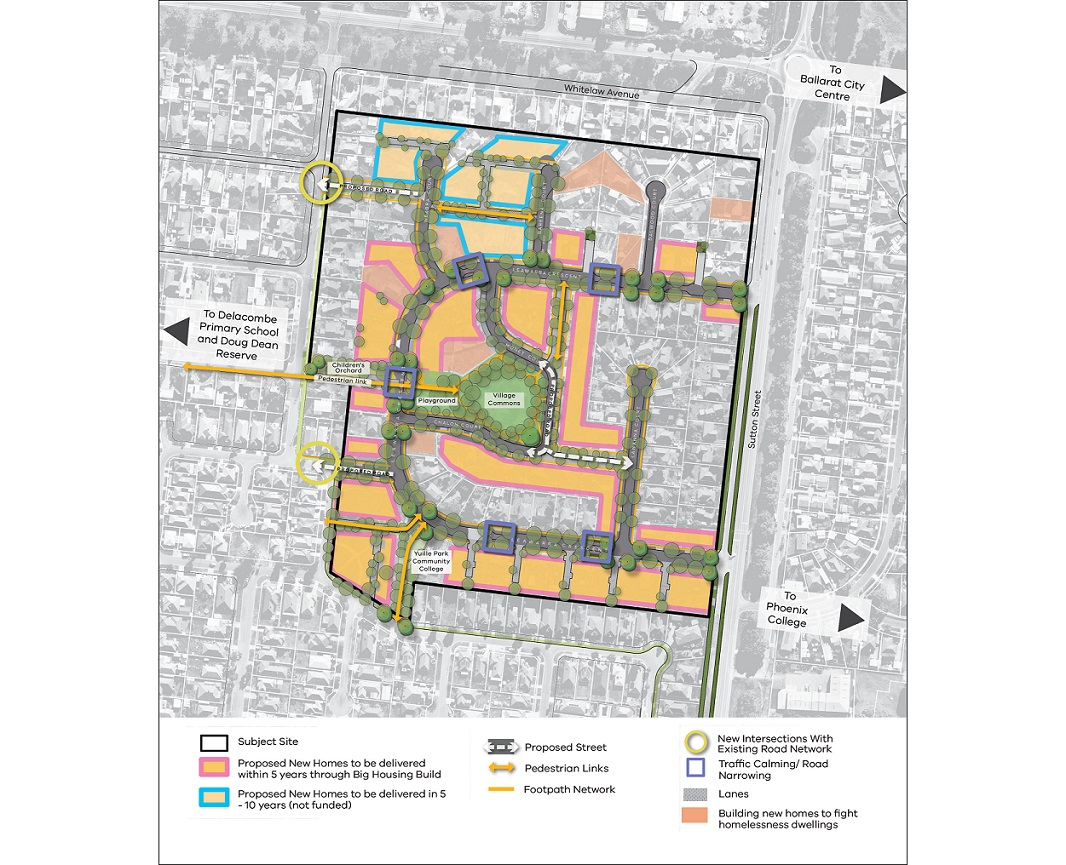 Map showing the development site in Delacombe and the project staging. The entire site is located between Whitelaw Avenue (north), Sutton Street (east), Jordan Avenue (south) and Mawarra Drive (west). Proposed new homes to be delivered within 5 years includes the plot on the corner of Bareena Court (west) and Leawarra Crescent (south), the plot on the corner of Dalwood Court (west) and Leawarra Crescent (south), the plot on the corner of Leawarra Crescent (north) and Sutton Street (east), the plot on the corner of Leawarra Crescent (south) and Lawanna Court (east), the plot located between Lawanna Court (west), Leawarra Crescent (south) and Sutton Street (east), the plots located between Yuille Park Community College (west) Leawarra Crescent (north) and Sutton Street (east), the plots and open spaces along Leawarra Crescent between Weabra Court, Monet Court, Chalon Court, the park between Leawarra Crescent and Jordan Avenue and the plots along Monet Court (west) and Chalon Court (north). Proposed new homes to be delivered in 5 - 10 years (not funded) includes the plots along Bareena Court (east) and Weabra Court (south and west). The plan shows trees along Weabra Road, Bareena Court, Leawarra Crescent, Monet Court, Chalon Court, Lawanna Court and the new proposed roads. A pedestrian link connects the Village Commons with Mawarra Drive to Delacombe Primary School and Doug Dean Reserve and includes an orchard and a playground. Another pedestrian link connects Leawarra Crescent with Jordan Avenue and Rorey Street. New proposed roads connect Monet Court to Chalon Court and Lawanna Court; Leawarra Crescent to Rorey Street and Weabra Court to Mawarra Drive. These last 2 new roads have new intersections with the existing road network. Lanes separate the plots on the corner of Leawarra Crescent (north) and Sutton Street (east). Traffic calming and road narrowing is proposed on 5 locations along Leawarra Crescent.