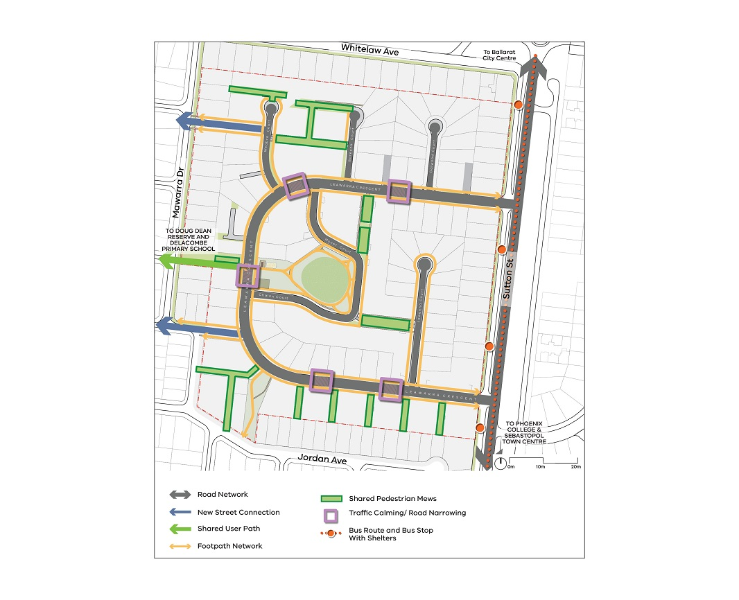Map showing the development site in Delacombe and the project staging. The entire site is located between Whitelaw Avenue (north), Sutton Street (east), Jordan Avenue (south) and Mawarra Drive (west). A shared use path connects Leawarra Crescent with Mawarra Drive to Delacombe Primary School and Doug Dean Reserve and includes an orchard and a playground. Shared pedestrian mews connect Leawarra Crescent with Jordan Avenue and Rorey Street. New proposed roads Leawarra Crescent to Rorey Street and Weabra Court to Mawarra Drive. Shared pedestrian mews separate the plots on the corner of Leawarra Crescent (north) and Sutton Street (east) and connect Monet Court to Leawarra Crescent and Lawanna Court and Weabra Court to Bareena Court. Traffic calming and road narrowing is proposed on 5 locations along Leawarra Crescent. A bus route with 4 bus shelters runs along Sutton Street. A footpath network connects all the roads on site.