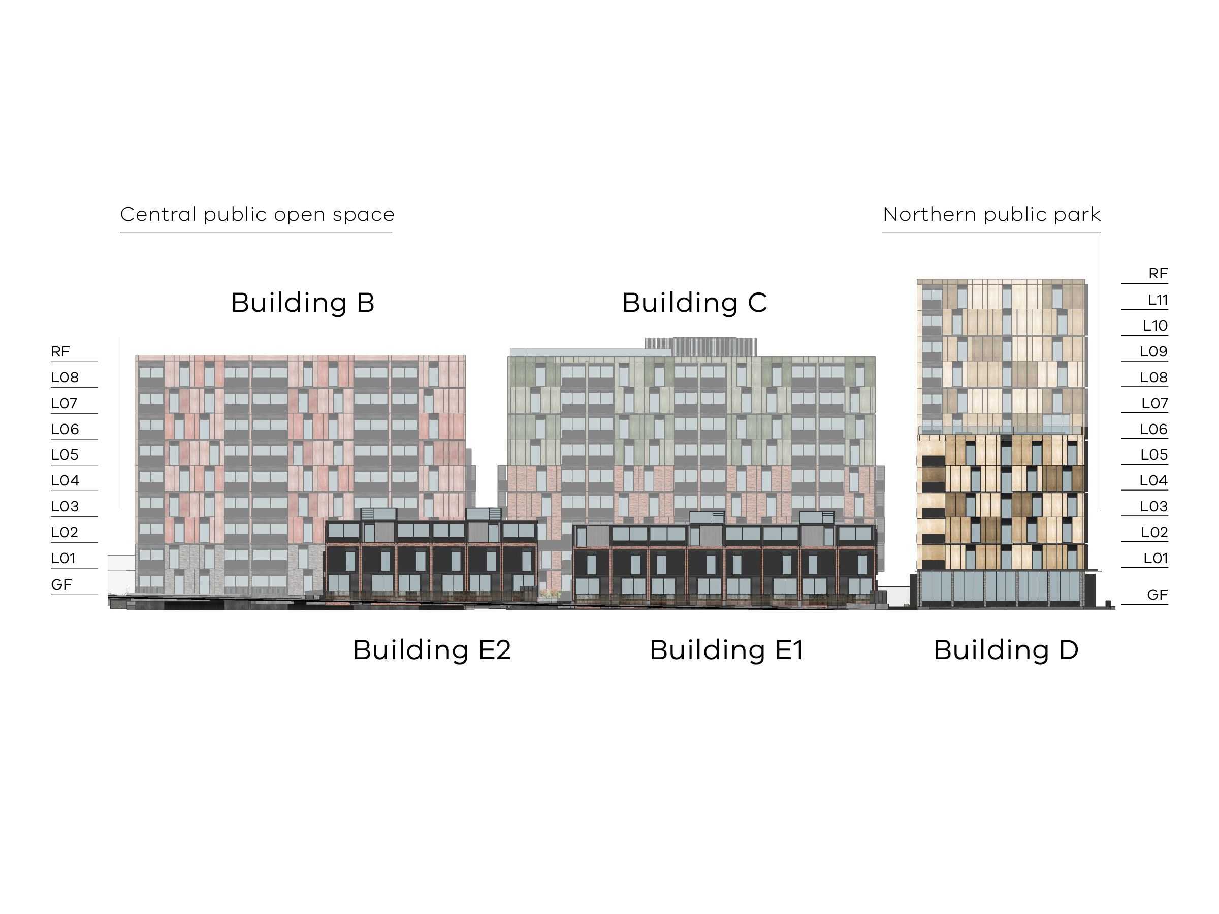 Diagram showing the heights of buildings D, E1 and E2 as seen from Bendigo Street. Buildings B and C can be seen behind E1 and E2. The facade of building D facing Bendigo Street has a ground floor, level 1-5 and a flat roof. The rest of building D has a ground floor, level 1-11 and a flat roof. Buildings E1 and E2 have a ground floor, level 1-2 and a flat roof. Buildings B and C in the background have  a ground floor, level 1-8 and a flat roof.