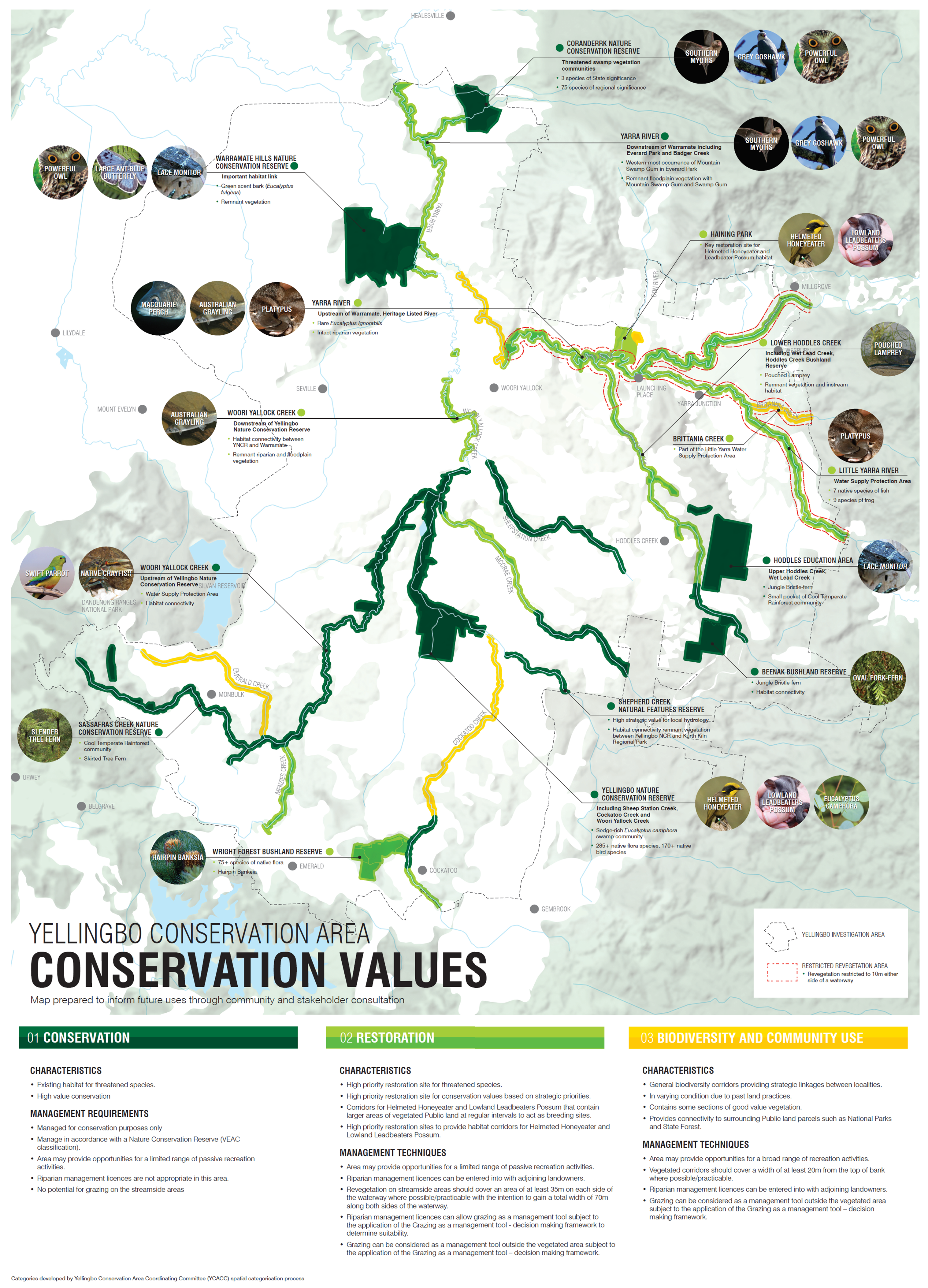 Image of map indicating areas within the Conservation Area that have been identified by the community as having significant conservation values that should be protected by establishing and managing the new conservation area. The map includes conservation values such as the presence of rare and threatened species, remnant ecological vegetation classes, water quality, remnant vegetation along waterways and many aquatic species.
