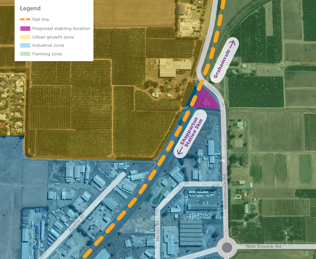 Map showing the proposed stabling location on Grahamvale Road, in an area approximately three kilometres north of Shepparton Station, bordered by industrial, farming and urban growth zones.