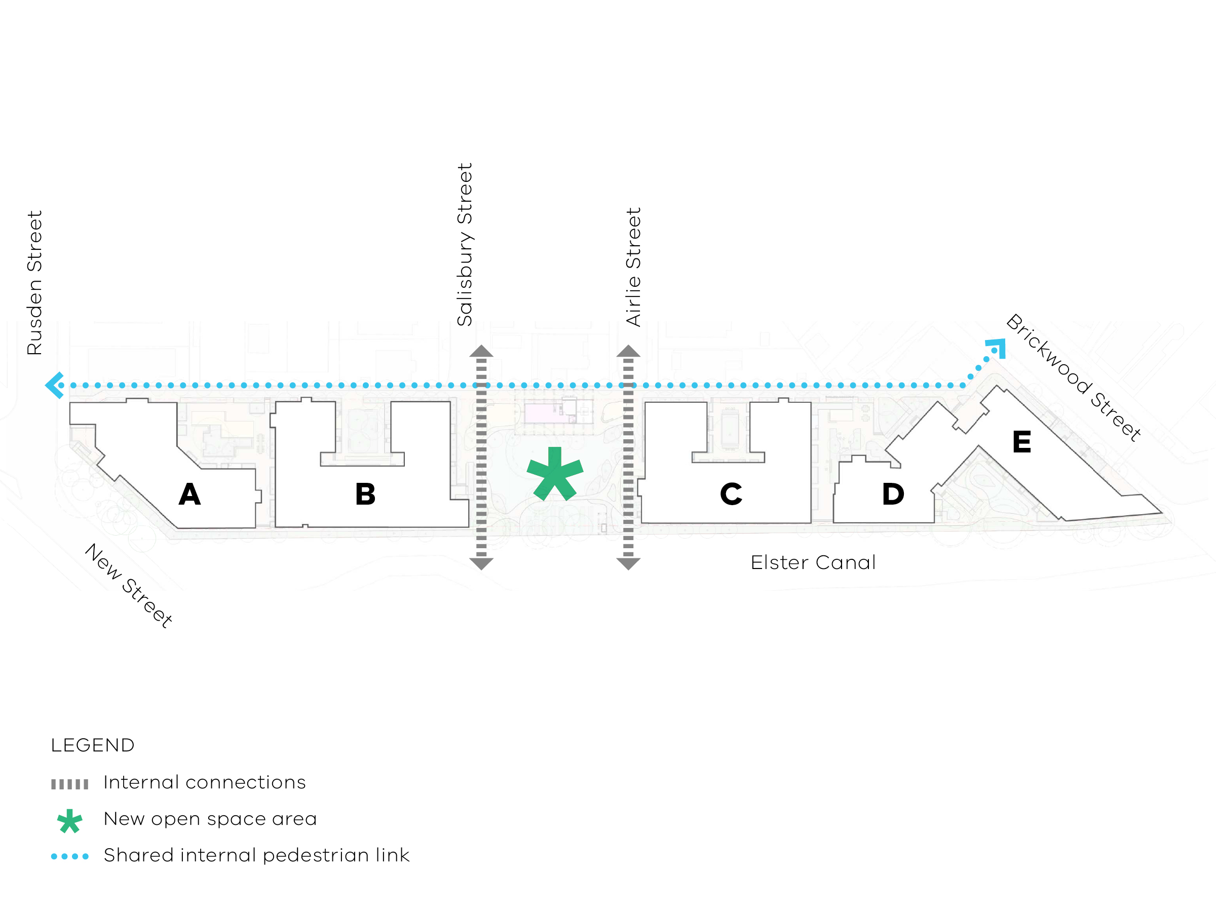 Map showing the connections in the new development plan. A shared internal pedestrian links runs between Rusden Street and Brickwood Street on the north-eastern side of the site. 2 Internal connections run east to west between Elster Canal and Salisbury S