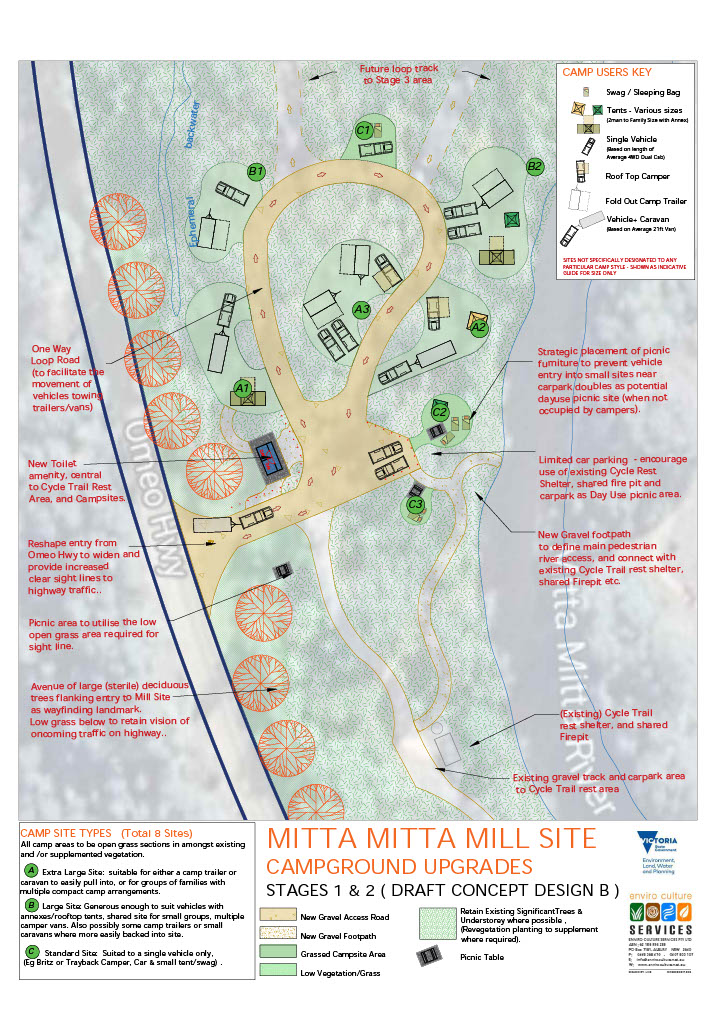 Concept B - 8 campsites with limited day visitor area. Specific improvements include 1. Re-shape entry from Omeo Highway to increase sight lines for traffic entering and exiting the campground. 2. New toilet amenity block central to the cycle trailhead an