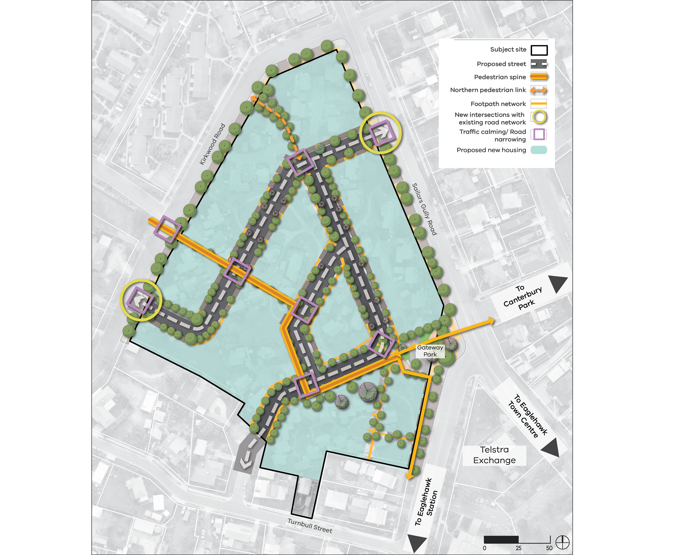 The proposed masterplan shows the subject site located between Kirkwood Road (north-west), Sailors Gully Road (east), Darling Street (south/east) and the existing housing along Turnbull Street (south). The Telstra Exchange and the road to Eaglehawk Town Centre are on the south-eastern side of the site. Existing housing on the site will remain on the east side of Sovereign Court. Future apartments are planned on the west side of Sovereign Court.  New proposed streets link Kirkwood Road, Sailors Gully Road and Sovereign Court. There are new intersections with traffic calming measures on Kirkwood Road and Sovereign Court. Five other traffic calming measures are proposed on the new street on the site. A pedestrian path runs from Kirkwood Road through the site to the proposed Gateway Park on the corner of Sailors Gully Road and Darling Street. It connects to pedestrian links with Canterbury Park (east) and Eaglehawk Station (south) A northern pedestrian link connects the roads through the site from Kirkwood Road to Darling Street. Trees align the proposed street and the site boundaries along Kirkwood Road, Sailors Gully Road and Darling Street.