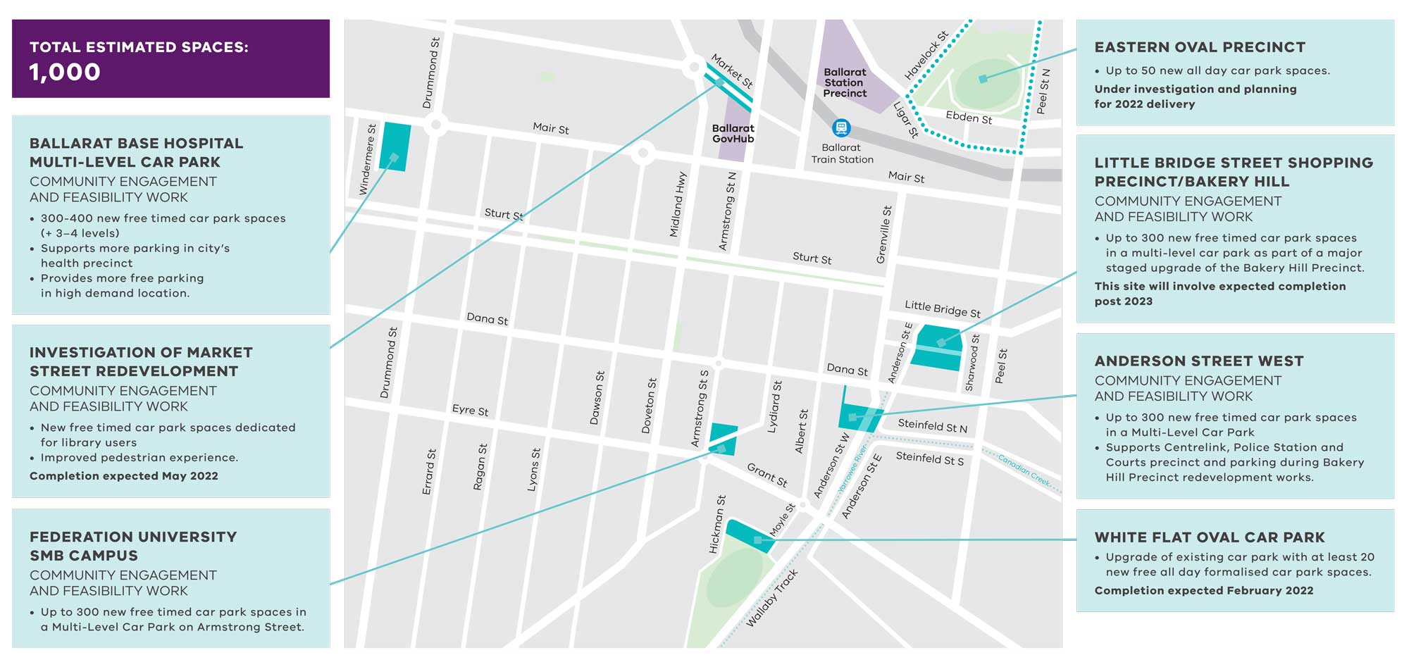 Map of proposed locations of car parks in Ballarat under the Regional Car PArks Fund