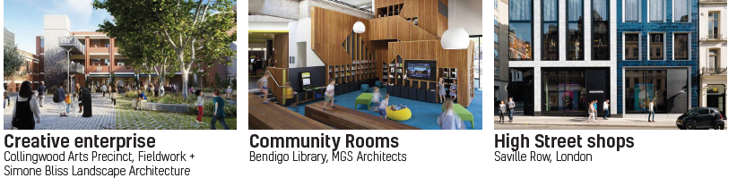 The image shows examples of community facilities including outdoor spaces within the Collingwood Arts Precinct, community rooms at the Bendigo Library, and High Street Shops along Saville Row in London.