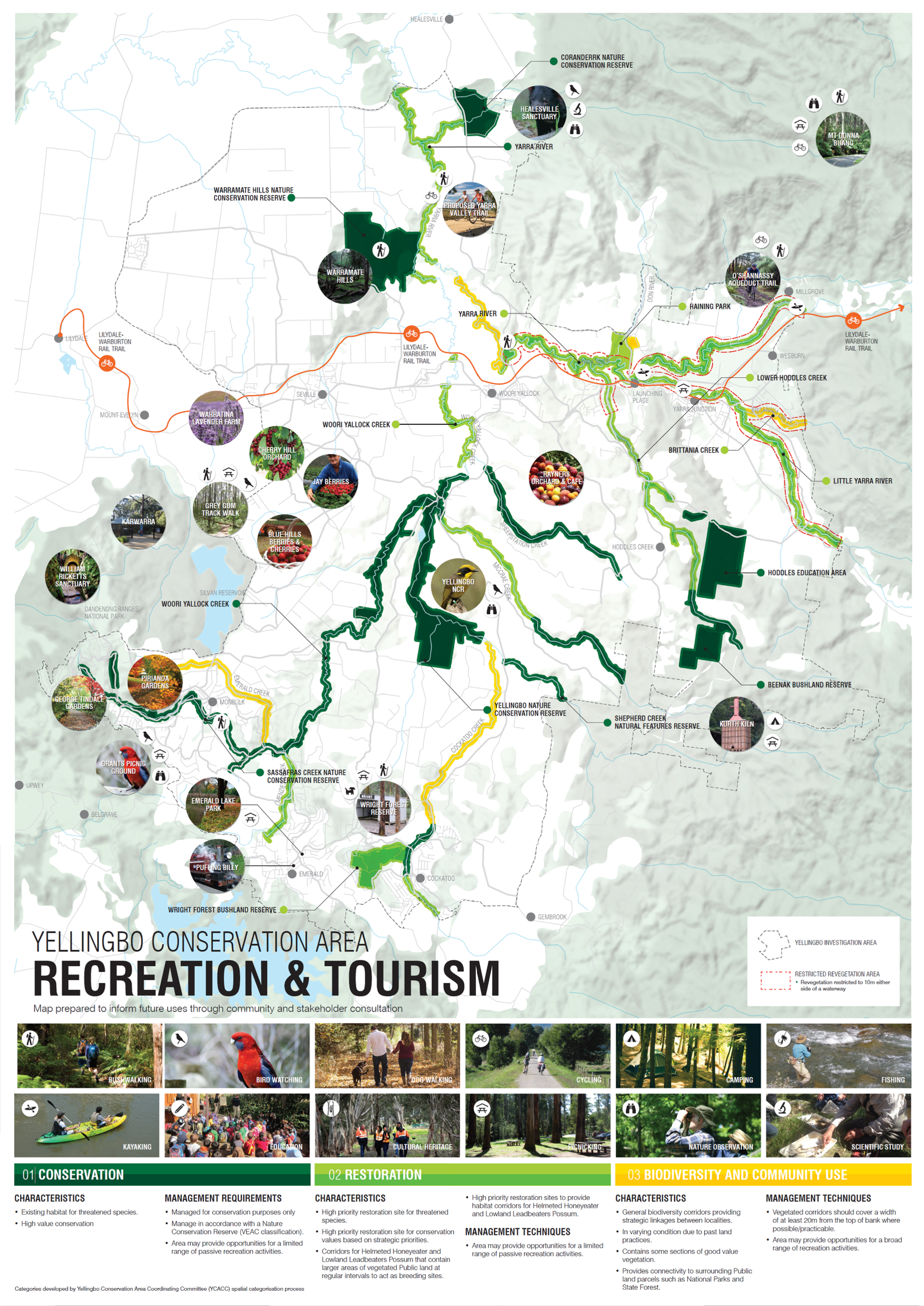 Image of map containing information about the location of recreation and tourism opportunities in or near the new conservation area. These include the Lilydale to Warburton Rail Trail, Healesville Sanctuary, kayaking, walking tracks, and local tourism such as u-pick berries and cafés.