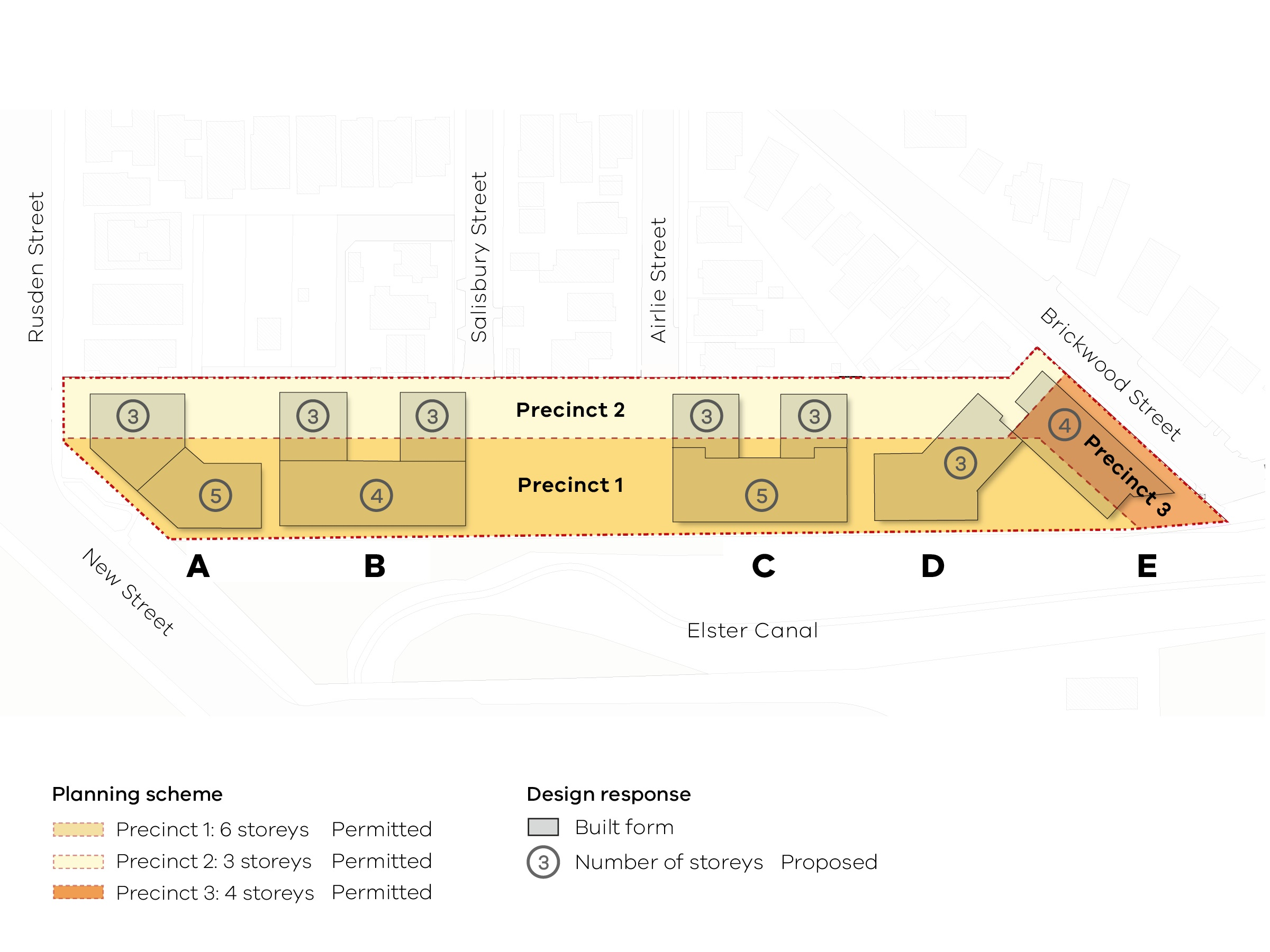 Diagram showing the permitted heights according to the planning scheme and the design response with the proposed heights.  Precinct 1 runs along the south-western side of the site and covers around 2/3 of the width (east-west). 6 storeys are permitted in