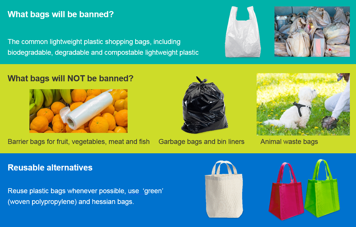 Which bags will be banned?
