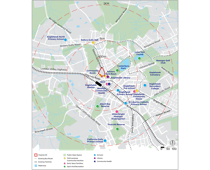 Map showing existing community facilities around the Virginia Hill housing site. Within 500 metres of the site: DHHS Community Room, Seniors Club Room, Eaglehawk Library, Bendigo Community Health, MCH, Eaglehawk Station and Canterbury Park Within 1km of the site: Sailors Gully Hall, Eaglehawk Primary School and Albert Roy Reserve Within 2km of the site: Eaglehawk North Primary School, Lake Tom Thumb, Neangar Golf Club, Eaglehawk Cemetery, Eaglehawk Secondary College, Eaglehawk Pre-school, Eaglehawk Community House, St Liborius Catholic Primary School, Shine Bright Neangar Kindergarten, Truscott Reserve and California Gully Primary School