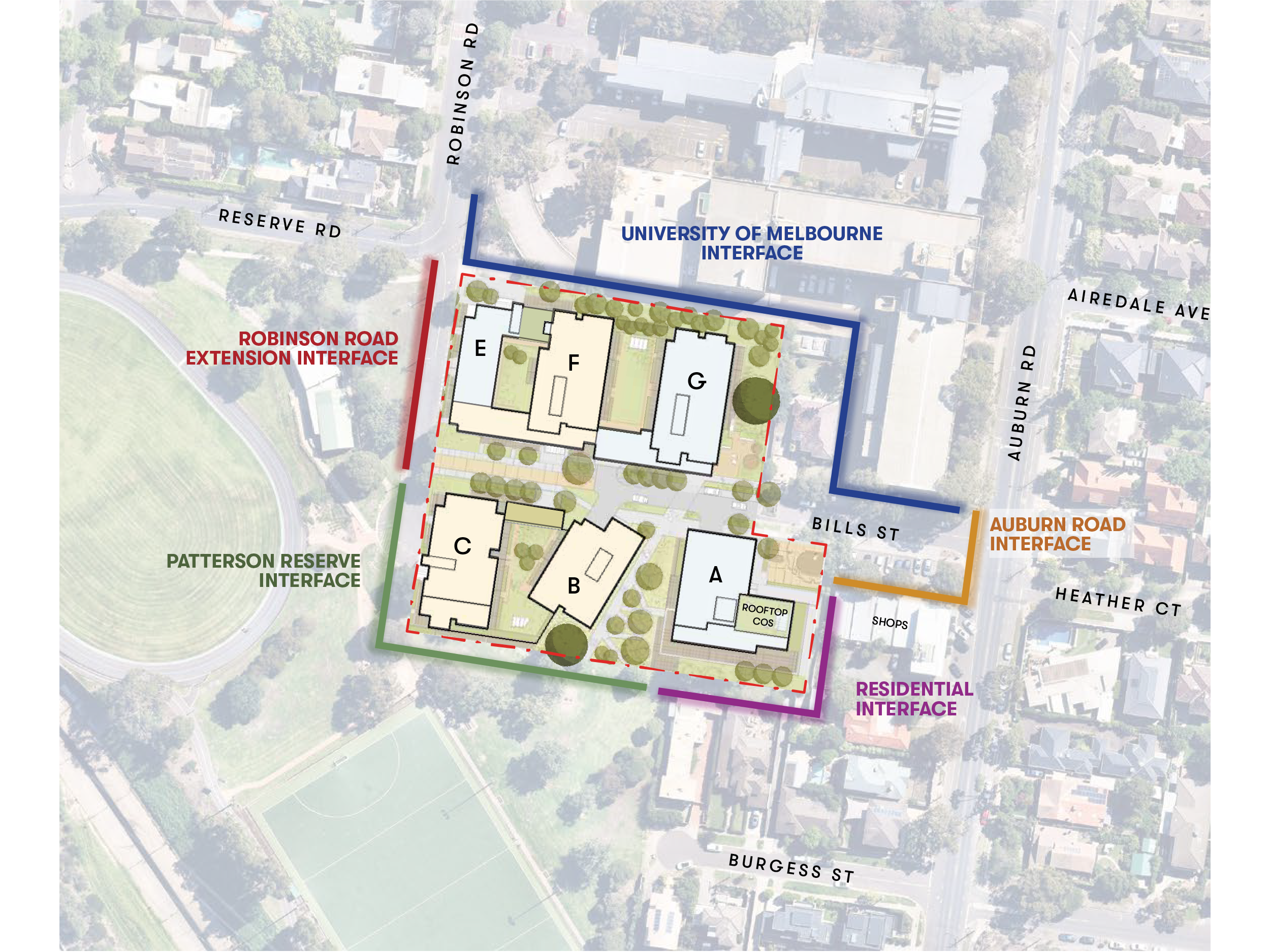 Map showing the Bills Street redevelopment site with the University of Melbourne interface to the north and north-east, Auburn Road interface to the east and south-east, residential interface to the south-east, Patterson reserve interface to the south-west and Robinson Road Extension interface to the west