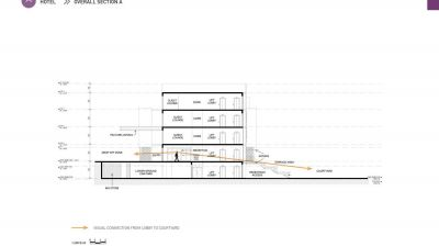 Hotel - Overall Section A