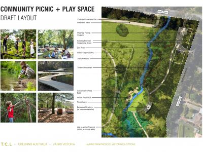 Haining Farm - Community Picnic and Play Space