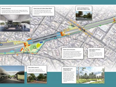 Project overview map showing benefits including: a safer more accessible car park and new open space at Union Road; new station entrance and precinct at Surrey Hills; a rejuvenated Lorne Parade Reserve; easier drop-off at Mont Albert Road and a new station entrance at Mont Albert; better local connections; Hamilton Street precinct pedestrian bridge; and level crossings gone at Union Road and Mont Albert Road.