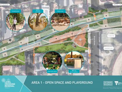 POSAP are one - open space and nature play