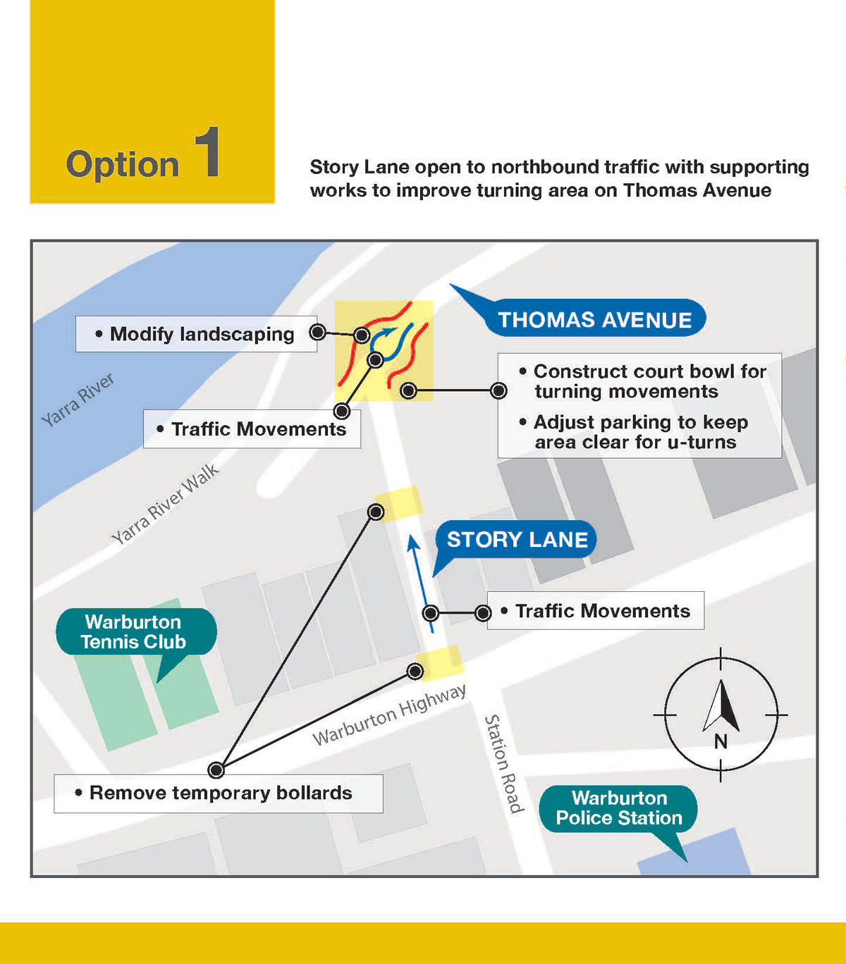 Option 1 - Story Lane open to northbound traffic with supporting works to improve turning area on Thomas Avenue.