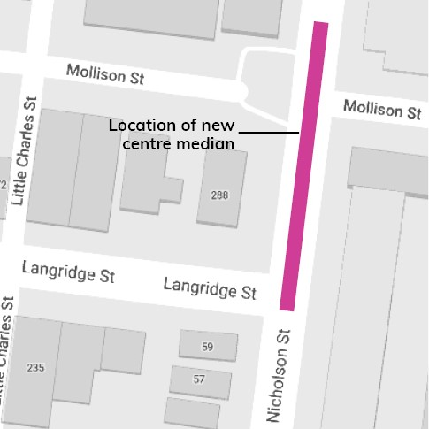 Location of new centre median