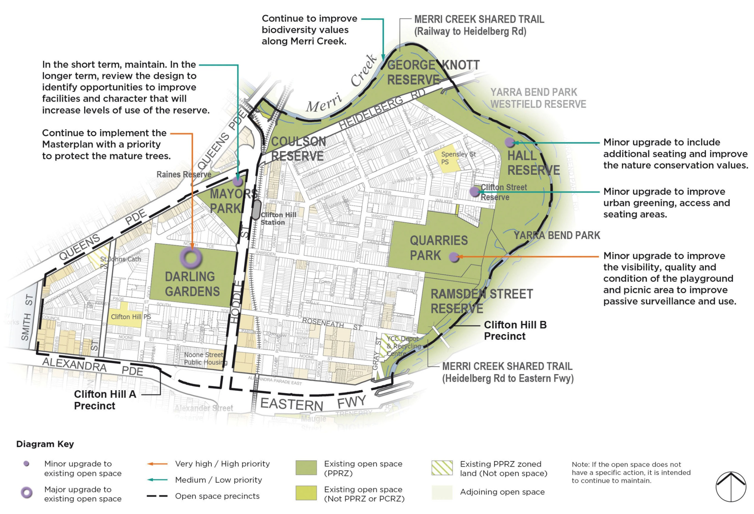 Recommendations for the Clifton Hill precinct