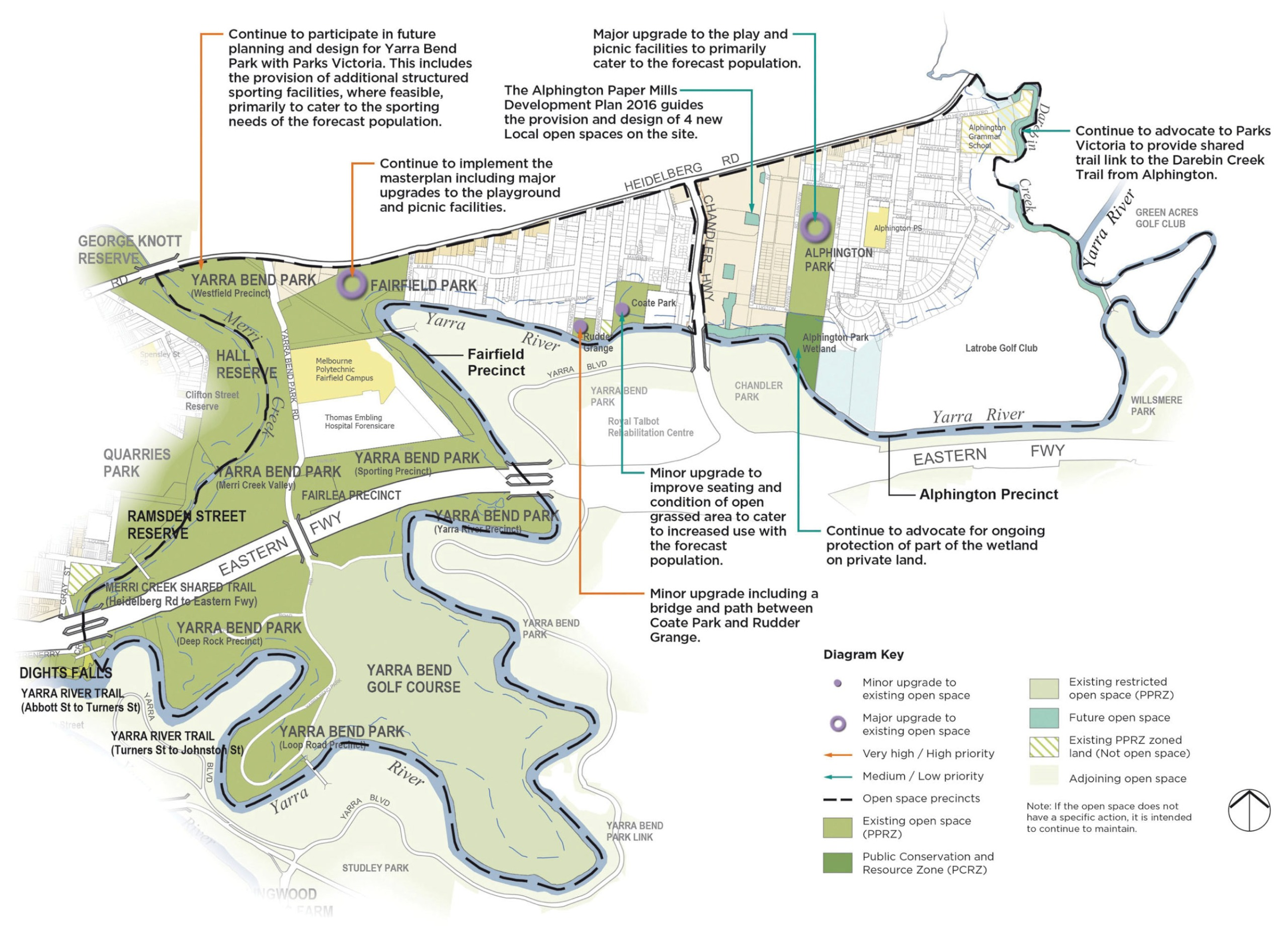 Recommendations for the Fairfield - Alphington precinct