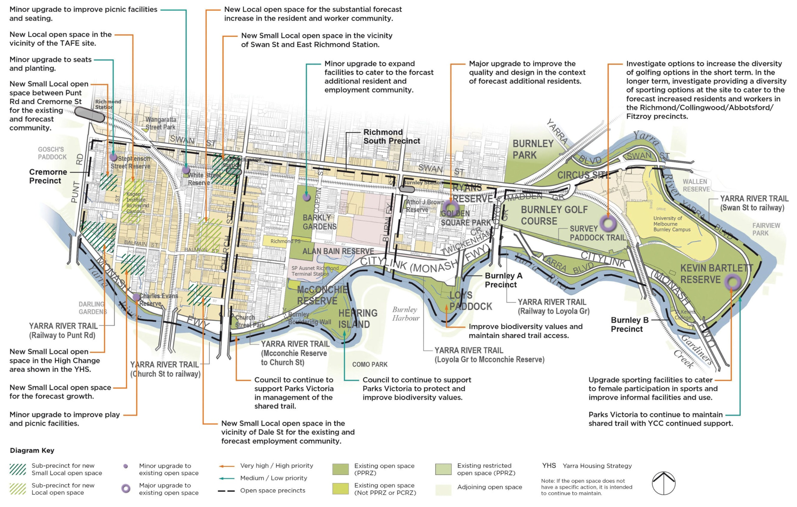 Recommendations for the Cremorne, Richmond South and Burnley precinct