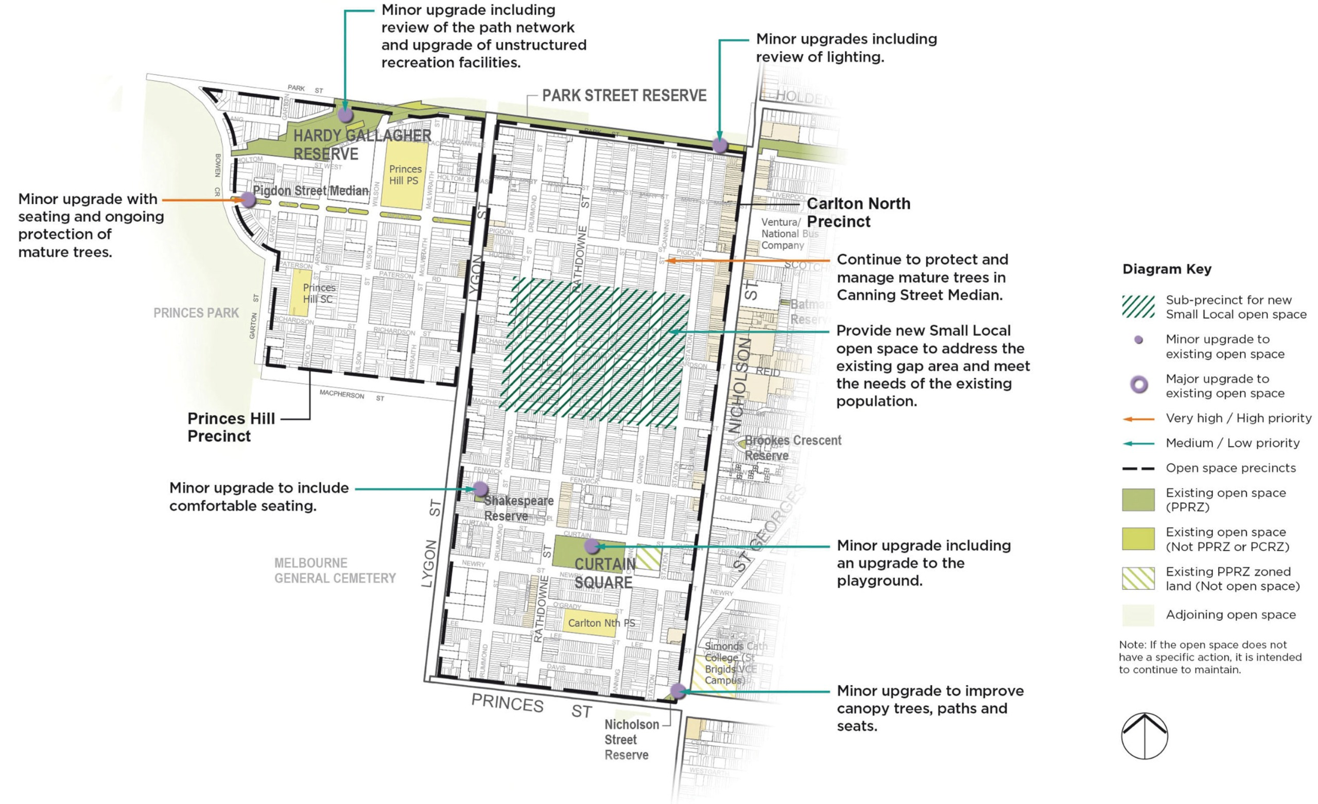 Recommendations for the Carlton North - Princess Hill precinct
