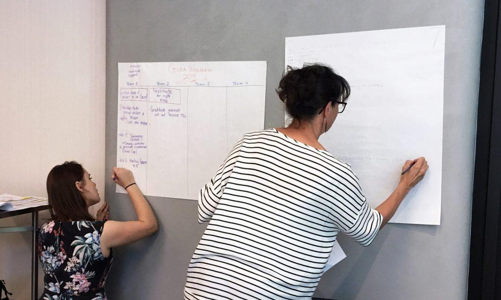 igs-empowered-students-workshop-planning
