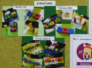 IGS Music students' representations of musical structure