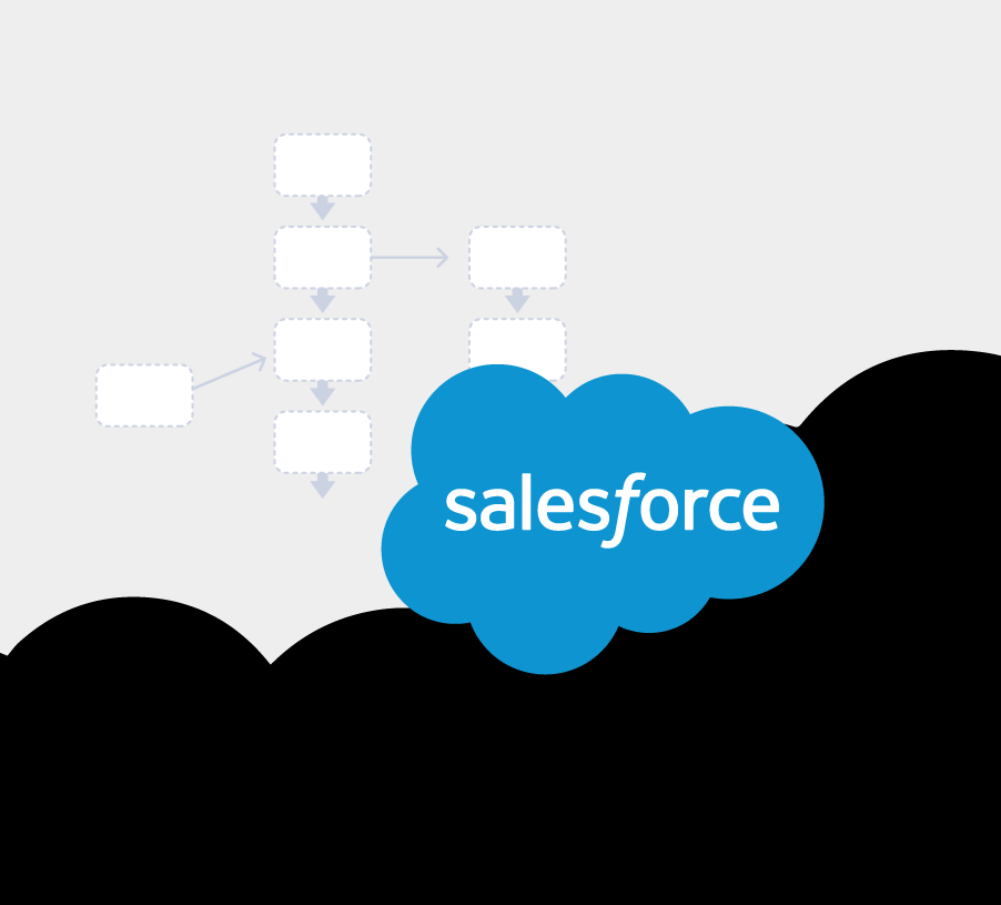 Returning Multiple Values from a Long Text Field in a Flow in Salesforce