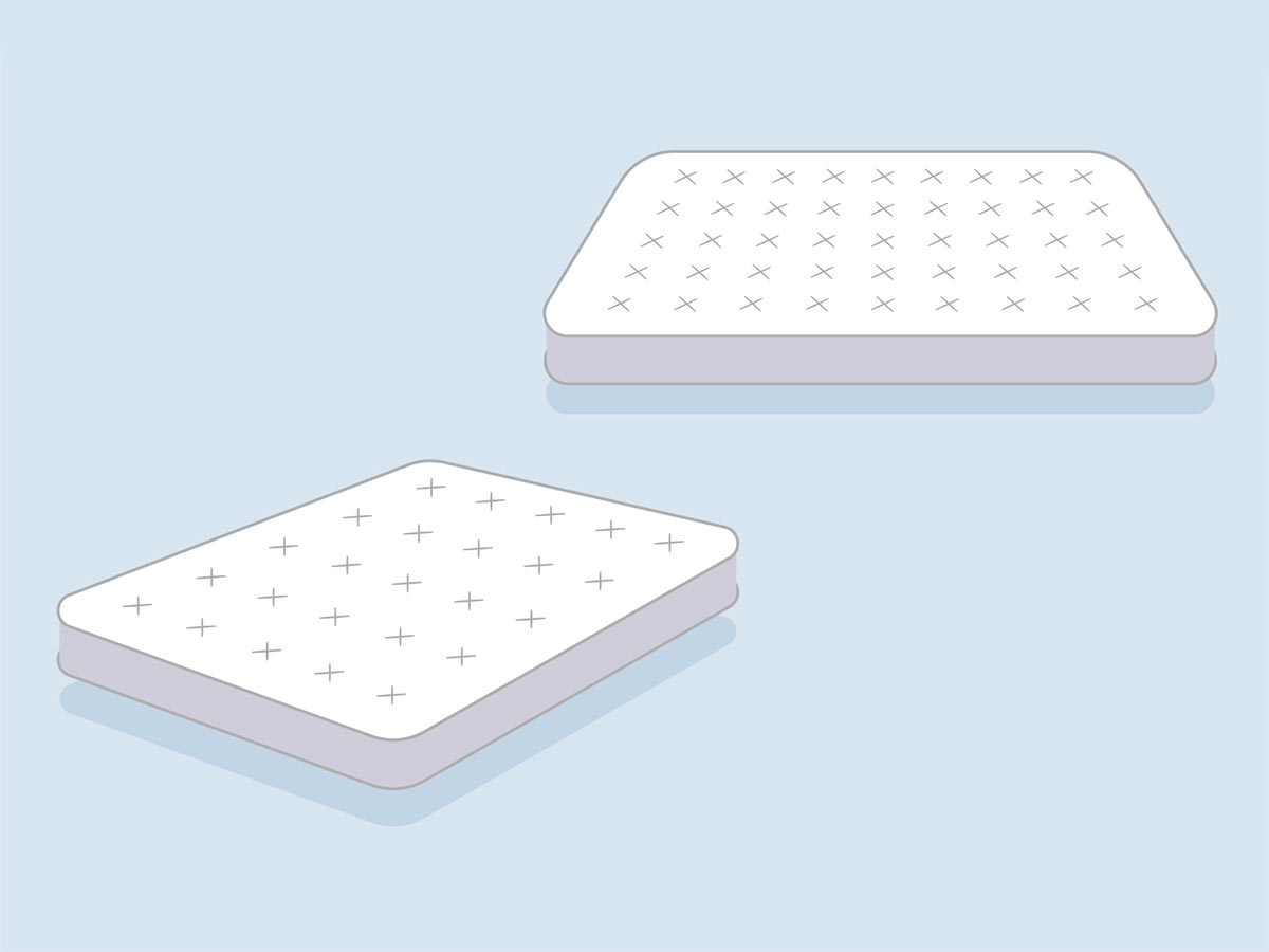 bed sizes. New Bed Sizes