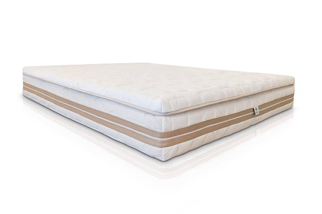 European Bedding Heveya Natural Organic Latex Mattress III side view