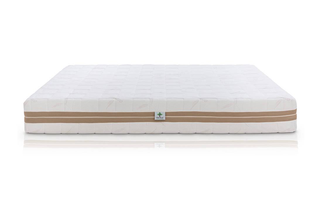 European Bedding Heveya Natural Organic Latex Mattress II front view